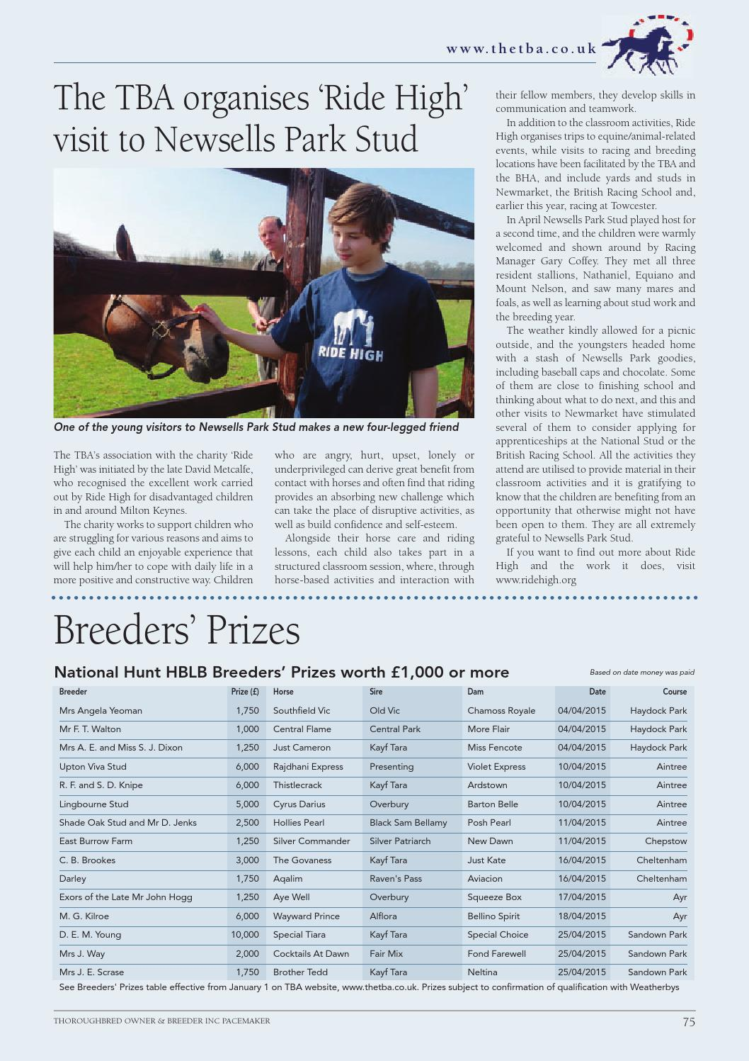Hblb breeders prizes for kids