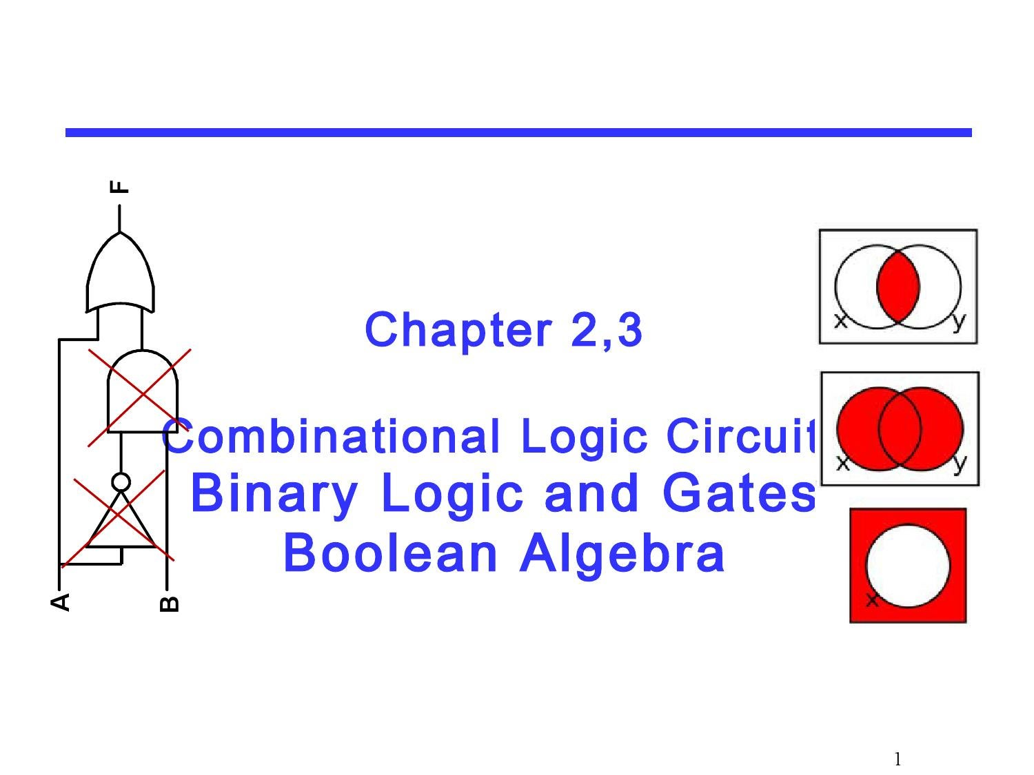 Chapter2 3 By Mohamed Metwalli Issuu Logic Diagram Boolean Expression