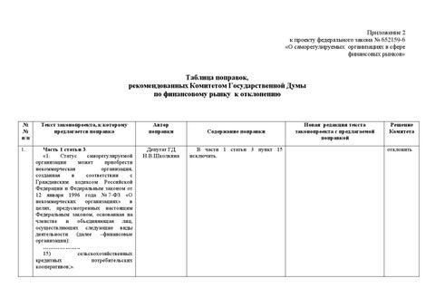 Диссертация Разбой Содержание и стадии принятия управленческих решений
