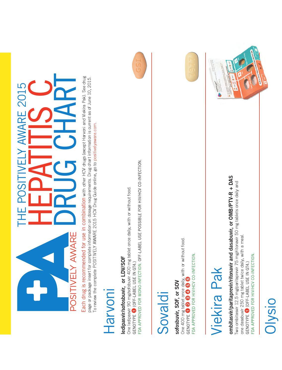 2015 drug id guide (online version) streetdrugs. Org.