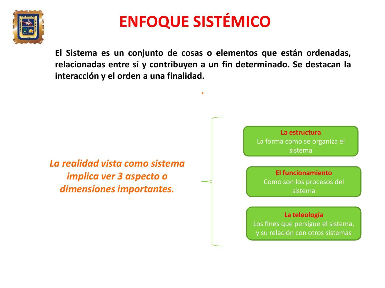 Clase 4 Enfoque Sistemico Y Funcion De Socializacion By