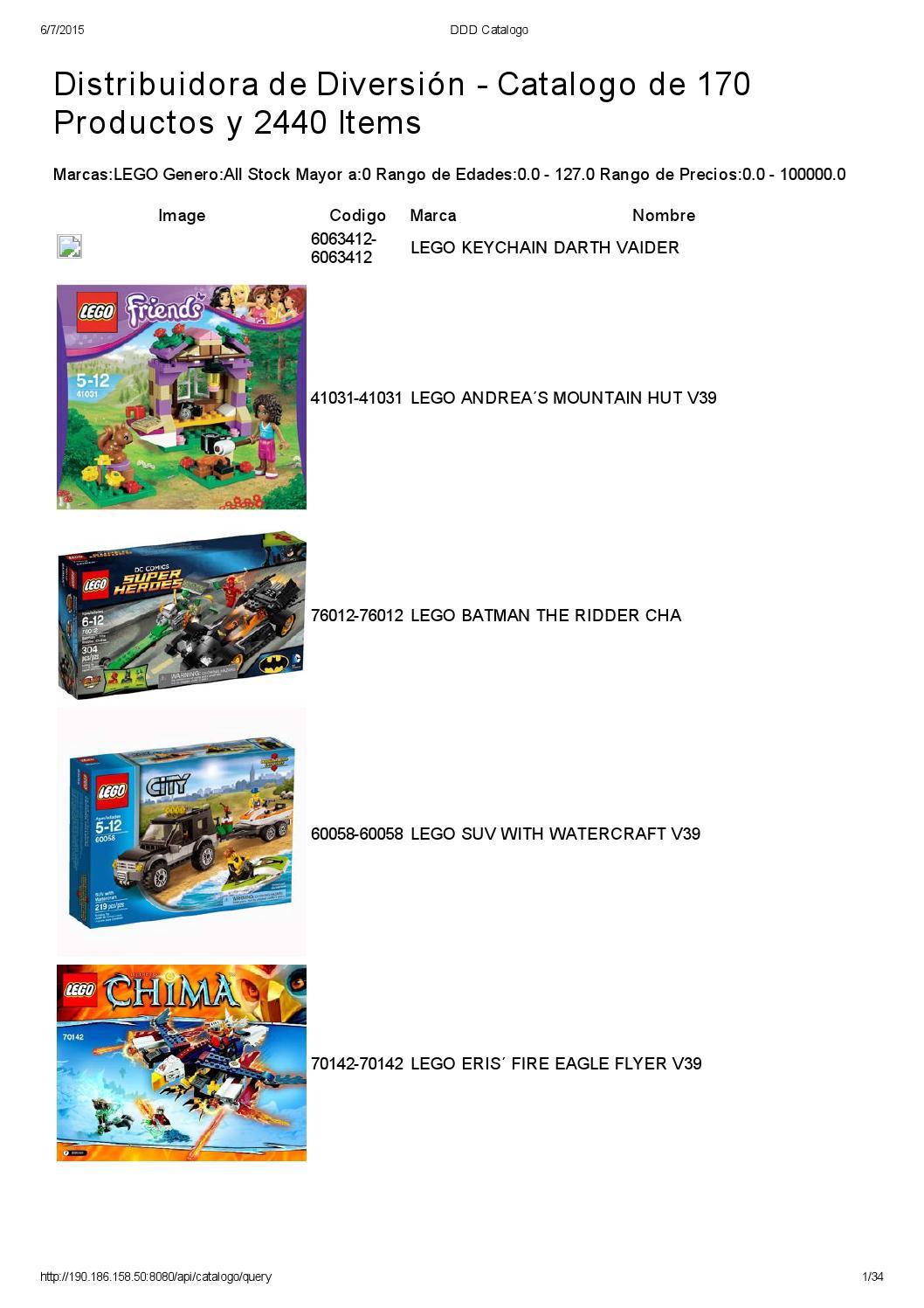 Catlogo Lego By Lasonrisadelcaiman Issuu 5682 Duplo Fire Truck