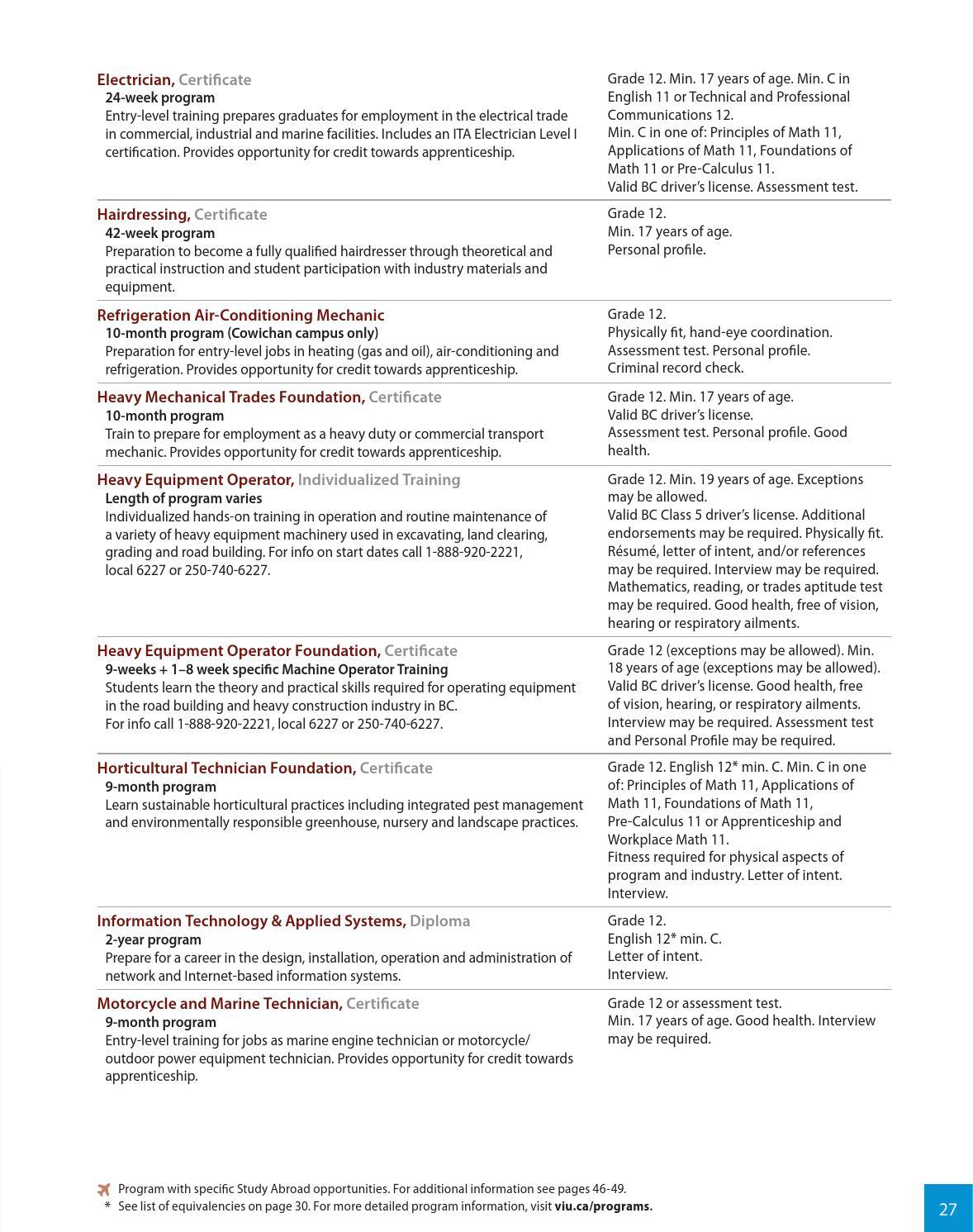 Viu Viewbook By Vancouver Island University Issuu