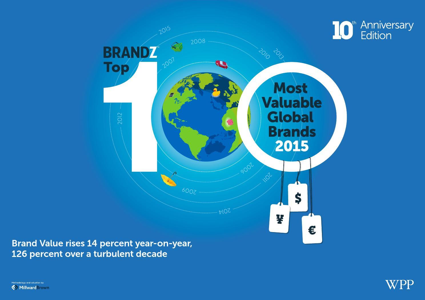 b6708ee31484 Brandz global 2015 full by Oriflame EMEA - issuu