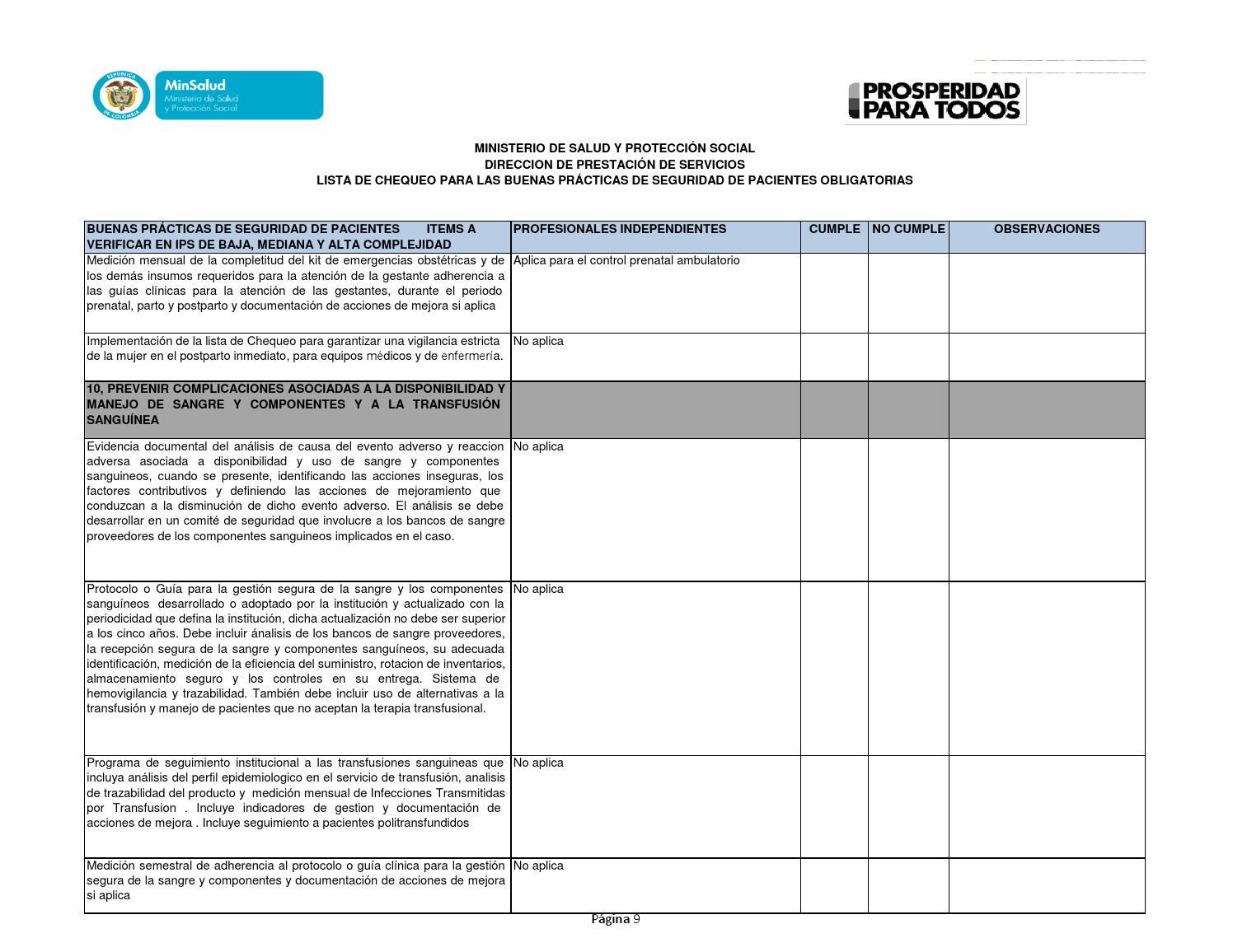 Seguridad del paciente Lista de chequeo para las buenas prácticas ...