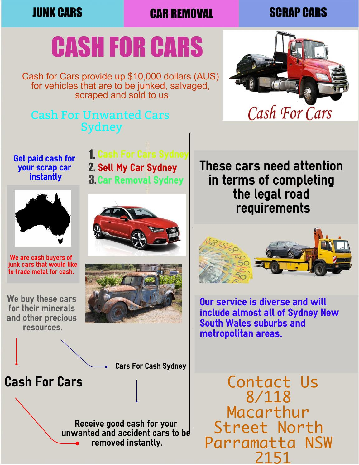 Cash For Unwanted Cars Sydney by Cash For Cars - issuu