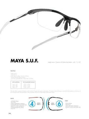 d642549c23a7 2016 Eyewear   Helmets Catalogue (English) by Rudy Project - issuu