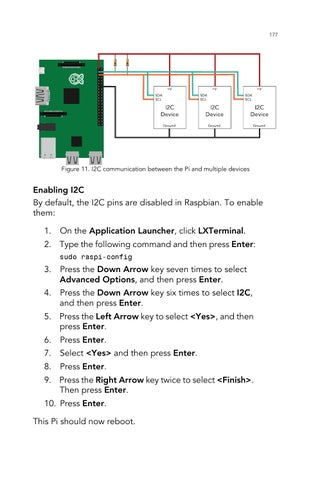 Vilros Raspberry Pi 2 User Guide by VILROS - issuu