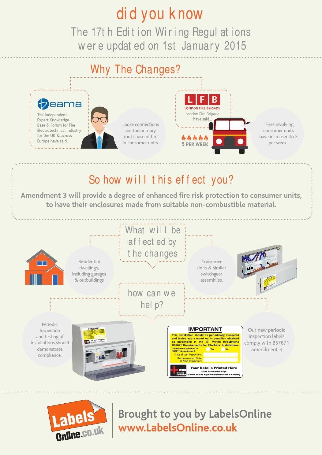 Wiring Regulation Infographic By Labelsonlineuk Issuu Bs7671 Regulations