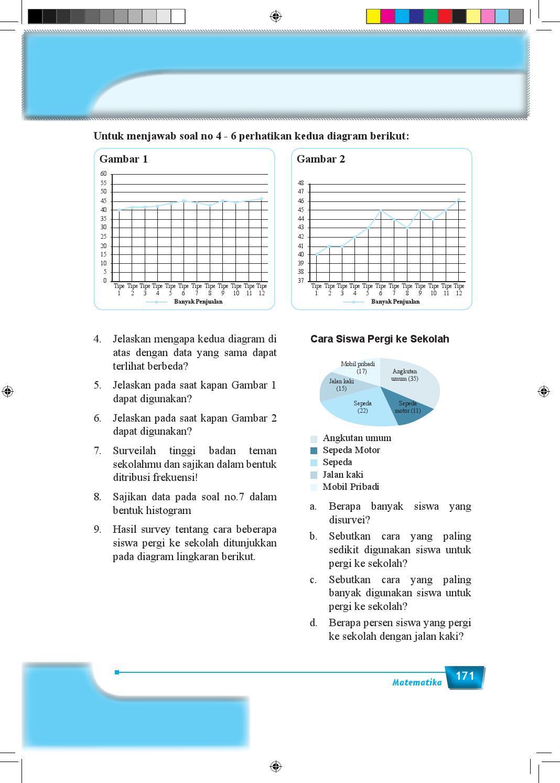 Matematika wajib kelas x sem 2 by abdullah sman 1 genteng issuu ccuart Image collections