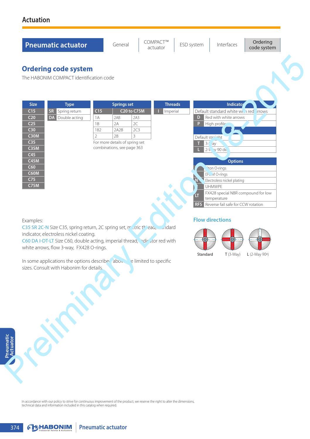 Habonim General New Catalog 2015 by Habonim Valves And
