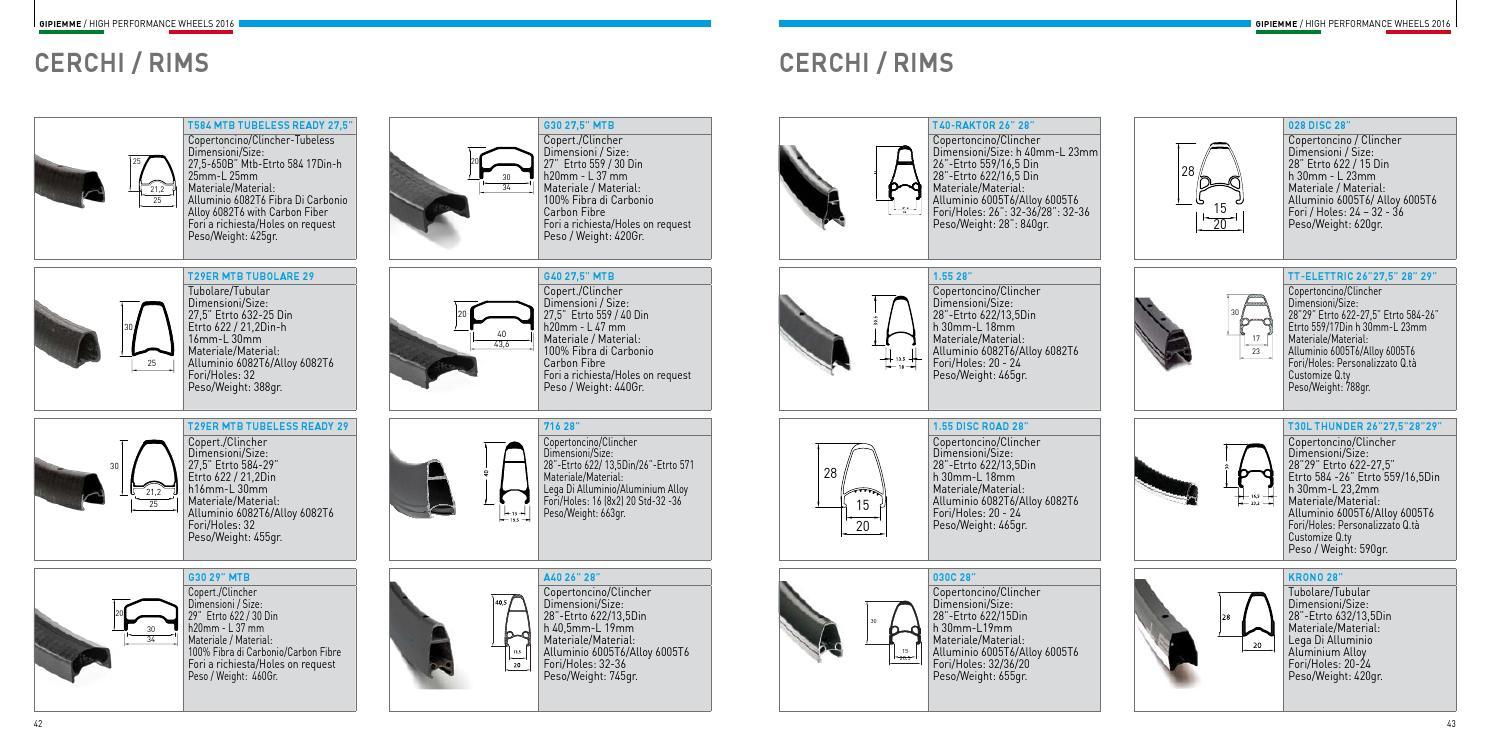 catalogo gipiemme 2016 by gipiemme srl issuu rh issuu com Substation Design Guide Design Sign Guide