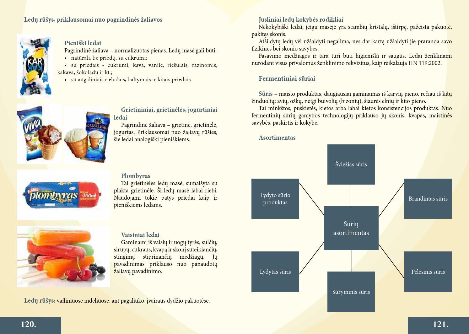 pagrindiniai prekybos žaliavomis rodikliai
