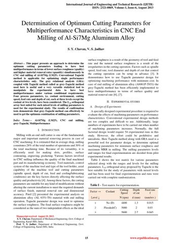 Mg12172 mle mlg20prb specsheetupdate mac gra by aju129 issuu determination of optimum cutting parameters for multiperformance characteristics in cnc end milling publicscrutiny Choice Image