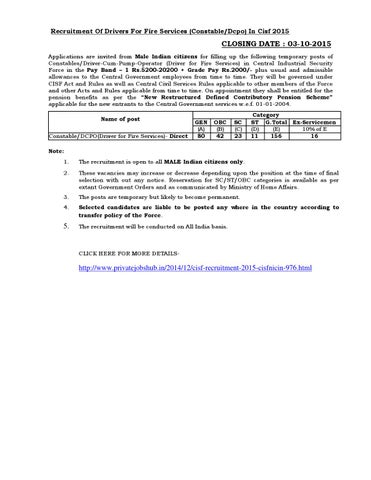 Recruitment Of Drivers For Fire Services (Constable/Dcpo) In Cisf 2015