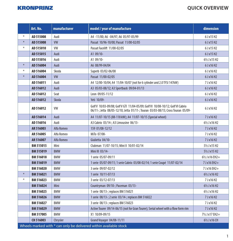 Raderkompass 2015 2016 eng by Hertel Group issuu