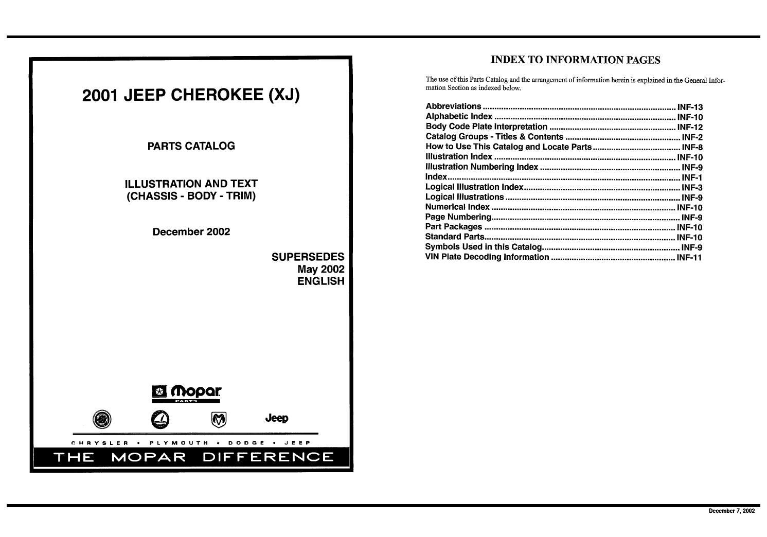 2001 jeep cherokee xj parts catalog by memo nunez