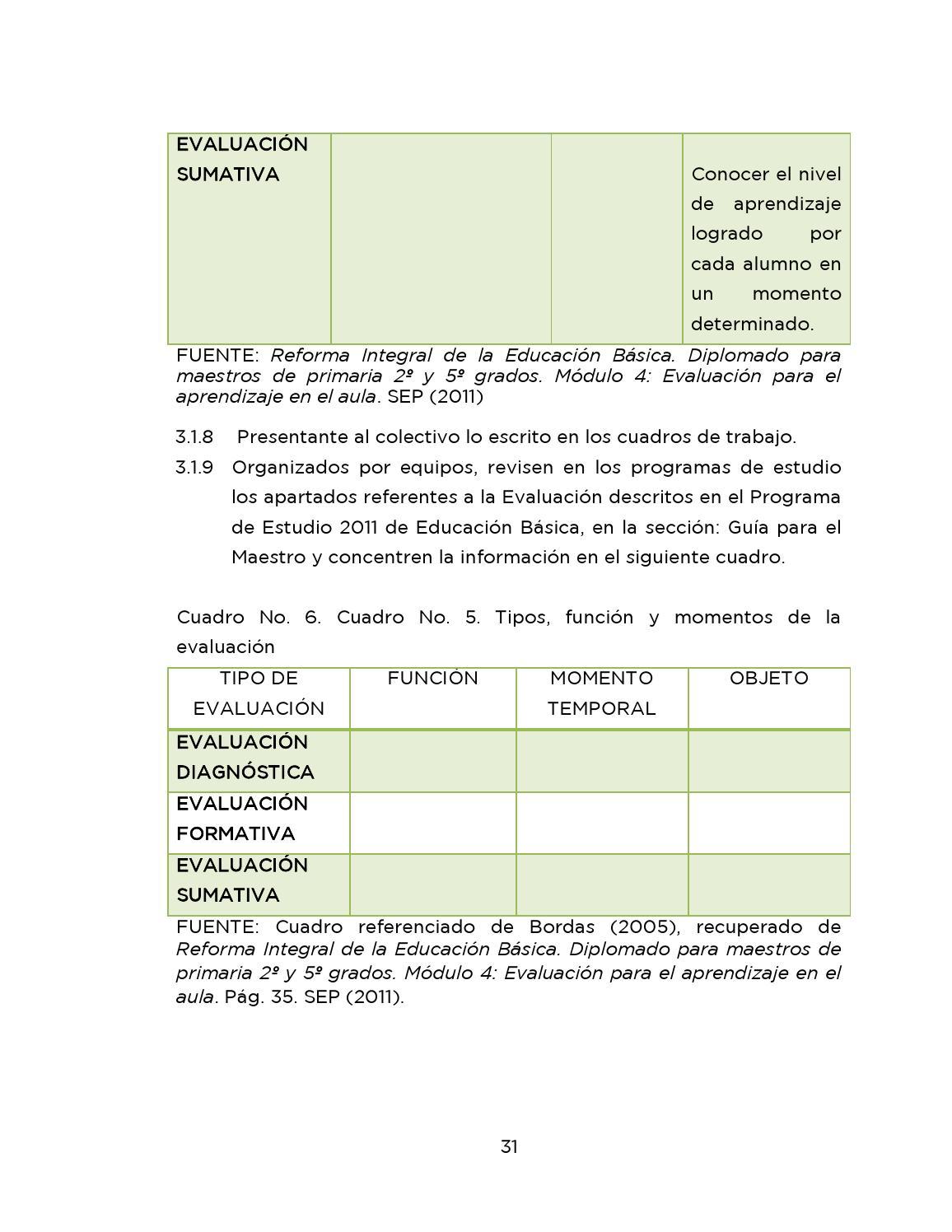 Un Docente Que Organiza Y Evalúa Bien By Cdm1507 Metepec Issuu