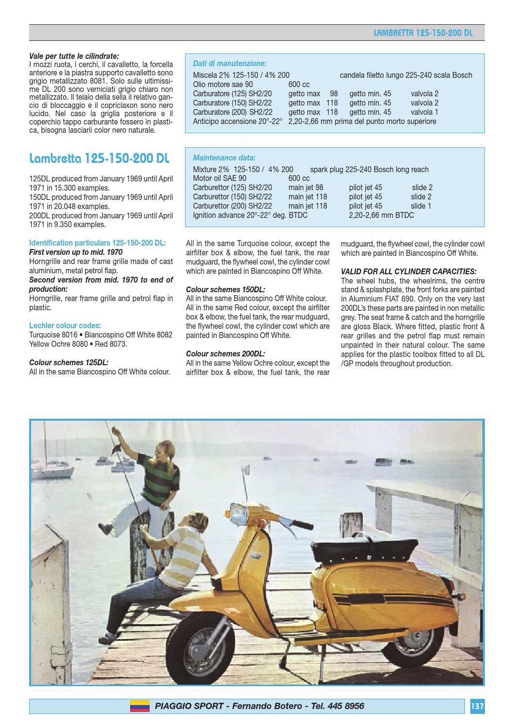 Catalogo ricambi 2015 - Casa Lambretta by Fluid