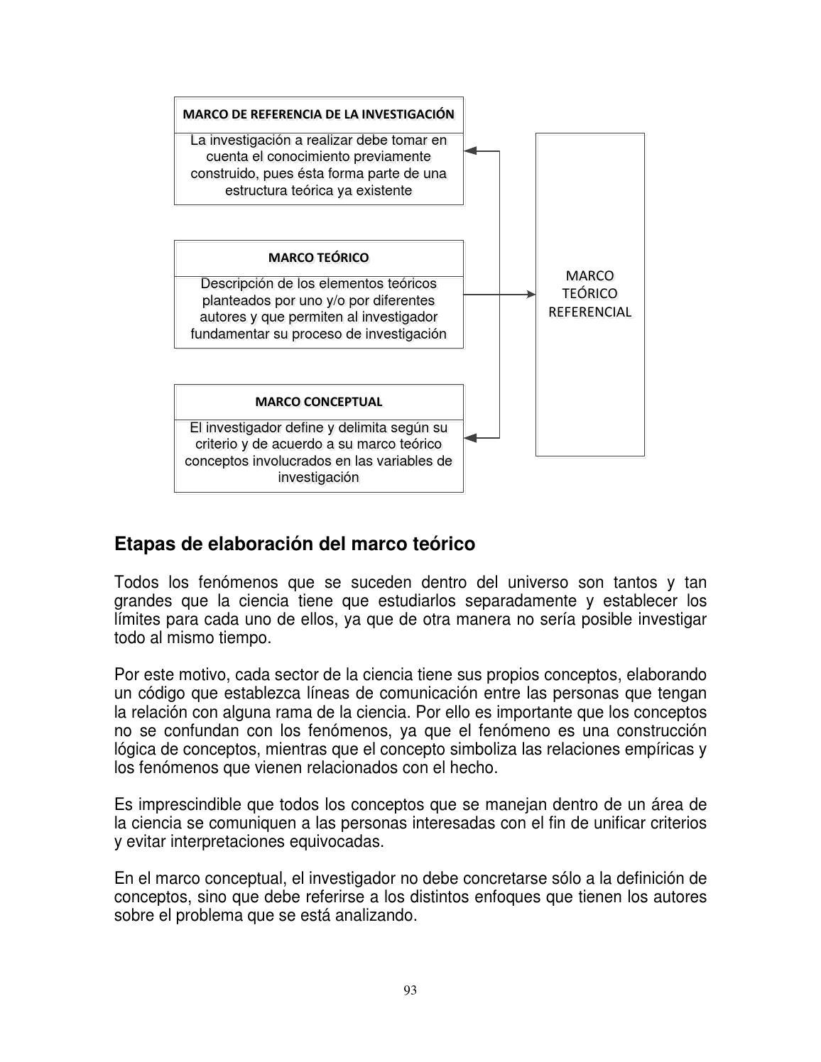 La Metodologia De La Investigacion Fundamentos By José