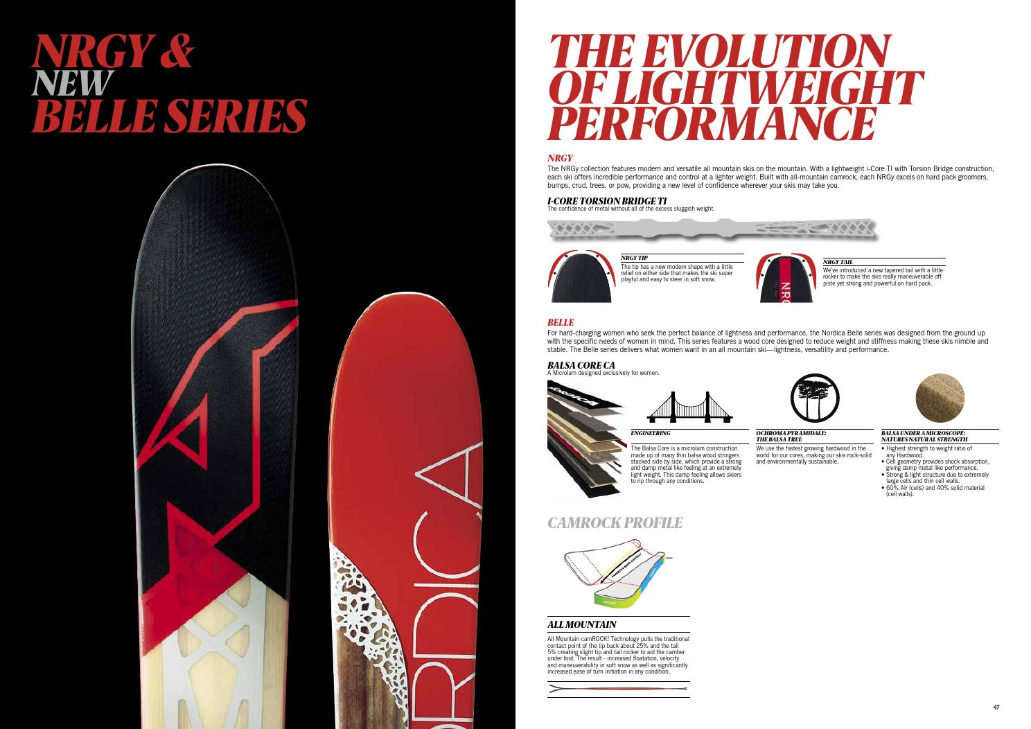 Catalogo Nordica FW15-16 by BM Sportech IB, S L  - issuu