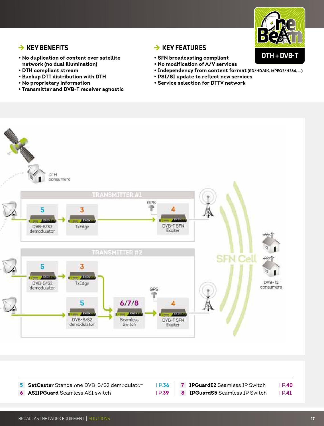 Enensys catalogue broadcast network by ENENSYS - issuu