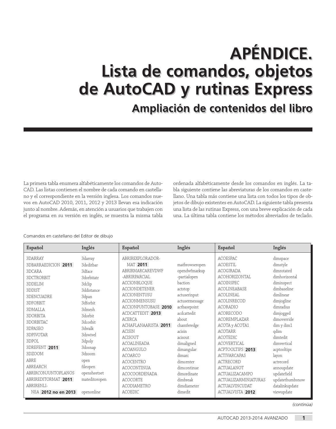 COMANDOS DE AutoCAD 2015 by Gustavo Nsd Nieves - issuu