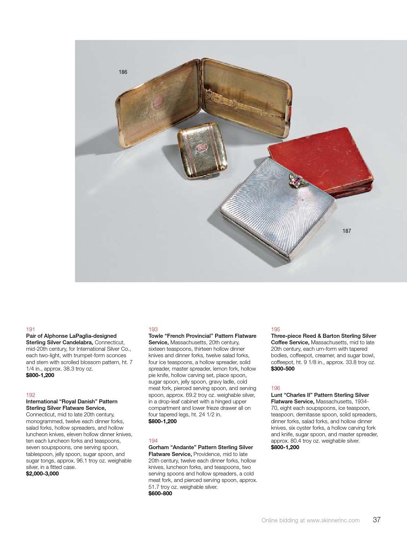 European Furniture & Decorative Arts | Skinner Auction 2850B