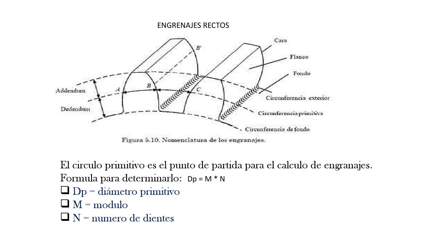 Nomenclatura y calculo de engranes rectos by juan issuu for Numero de dientes