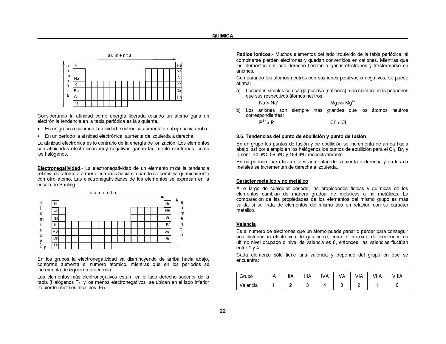 Solucionario de quimica excelente by arnoldo romero issuu urtaz Gallery