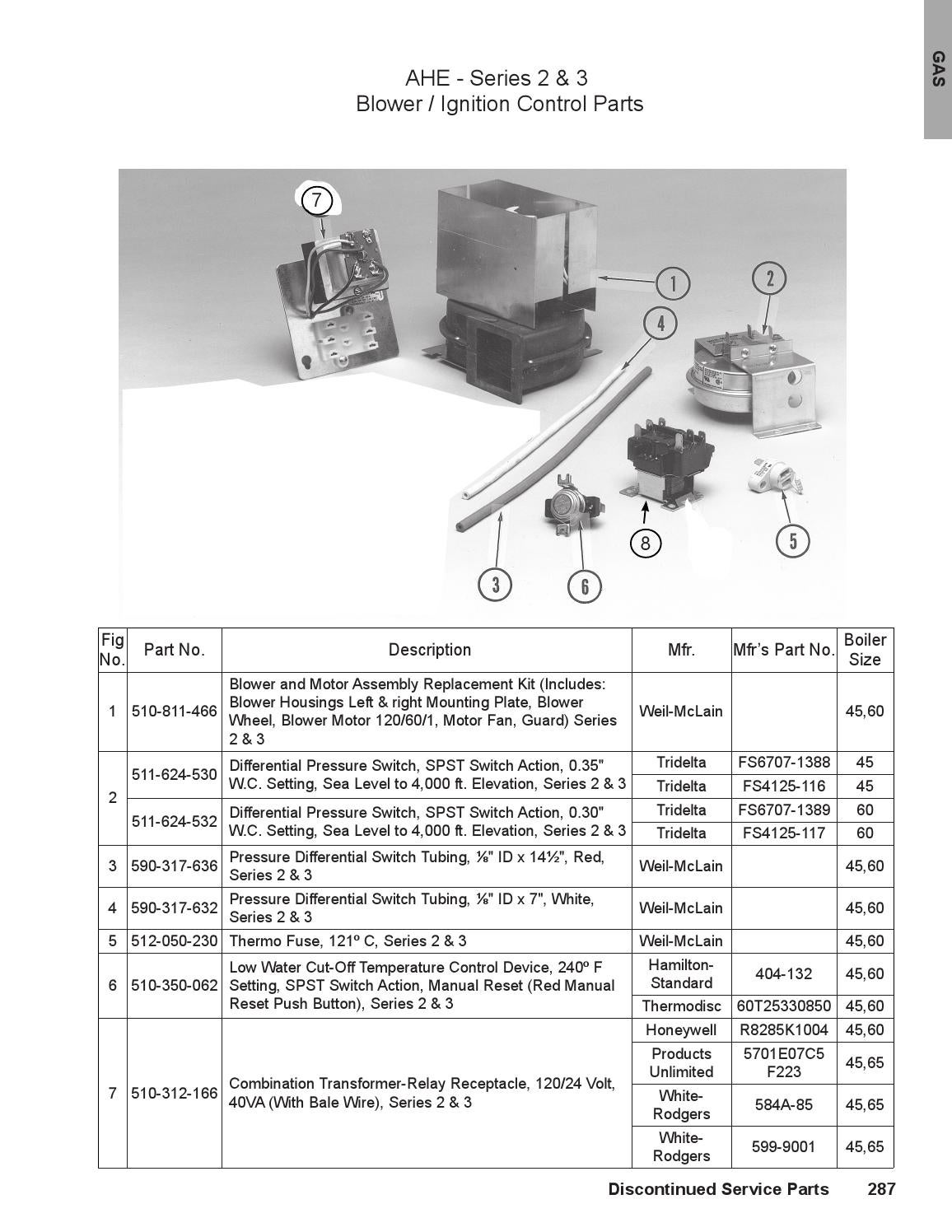 2015 Service Parts Catalog By Weil Mclain Issuu