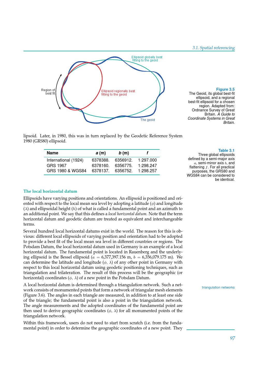 ITC Corebook 2013 - Chapter 03 - Spatial referencing by The