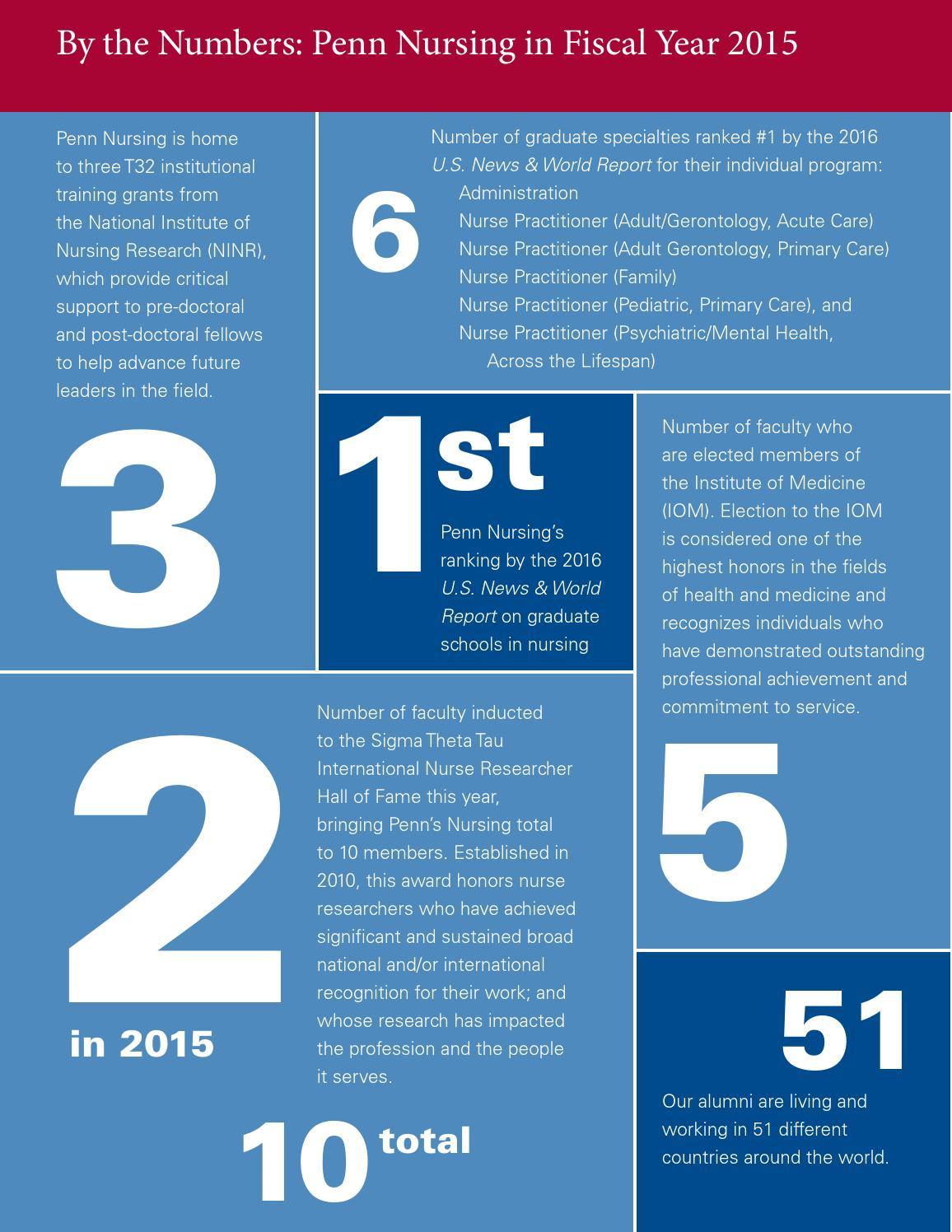 Penn Nursing Impact: Fiscal Year 2015 by PennNursing - issuu