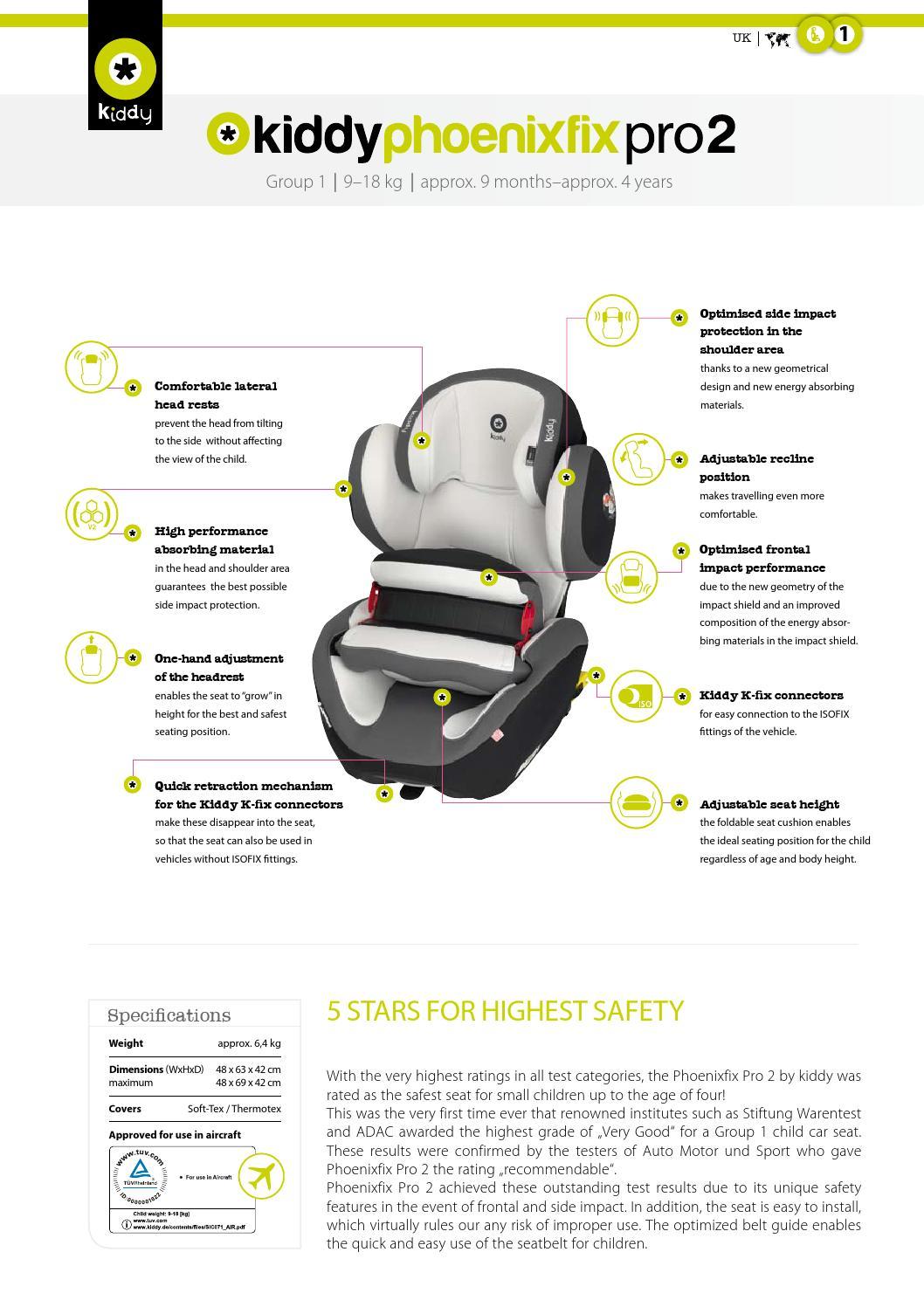 Astounding Kiddy Phoenixfix Pro 2 Uk By Kiddy Gmbh Issuu Uwap Interior Chair Design Uwaporg
