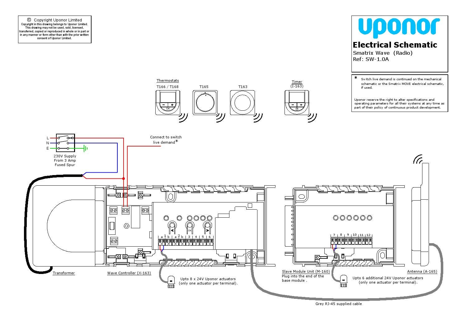 Uponor wiring diagram illustration of wiring diagram smatrix wave by uponor uk issuu rh issuu com uponor c35 wiring diagram uponor wiring centre diagram wiring diagram electric underfloor heating asfbconference2016 Image collections