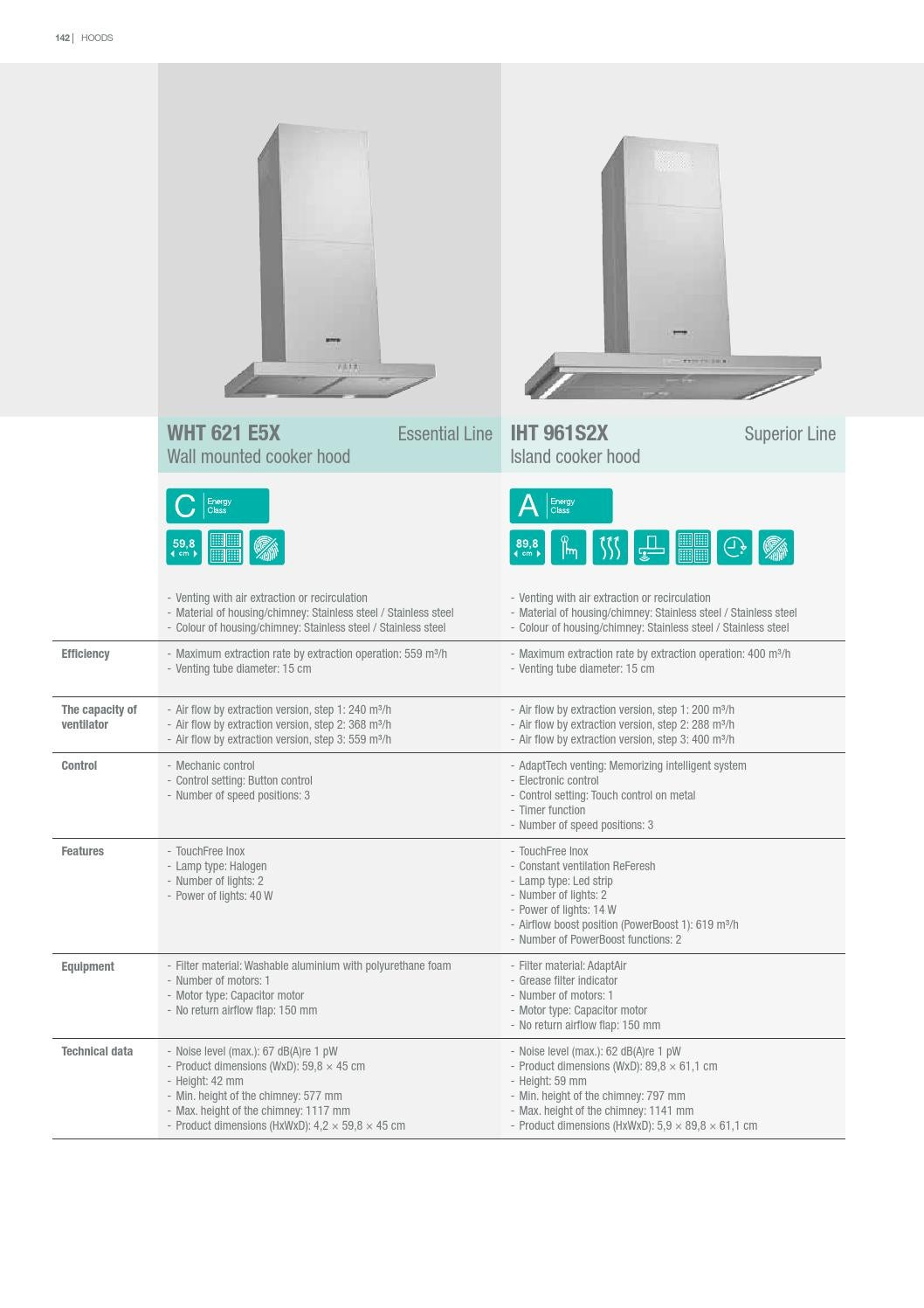 Gorenje appliances 2015 by Gorenje d o o  - issuu