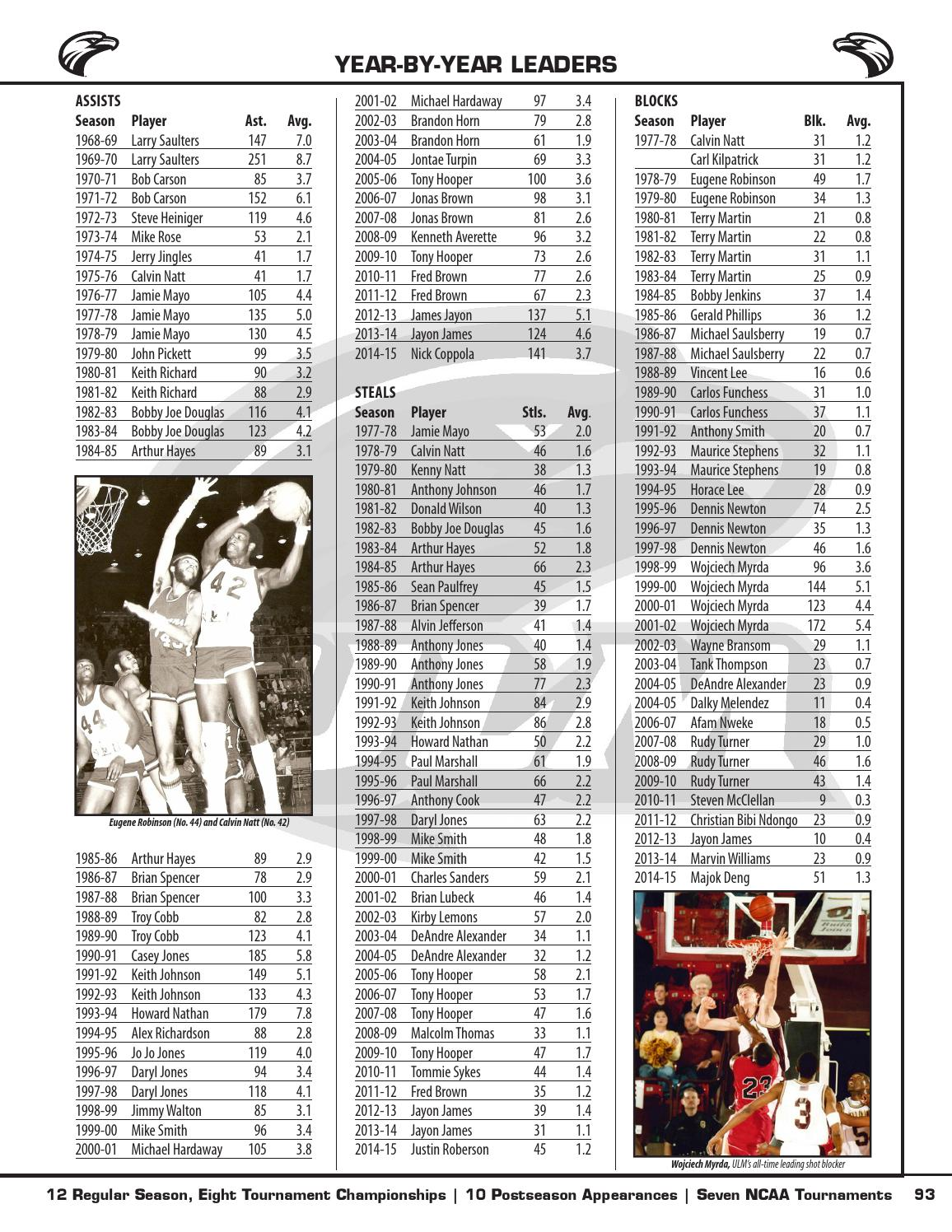 2015 16 ULM Men s Basketball Media Guide by ULM issuu