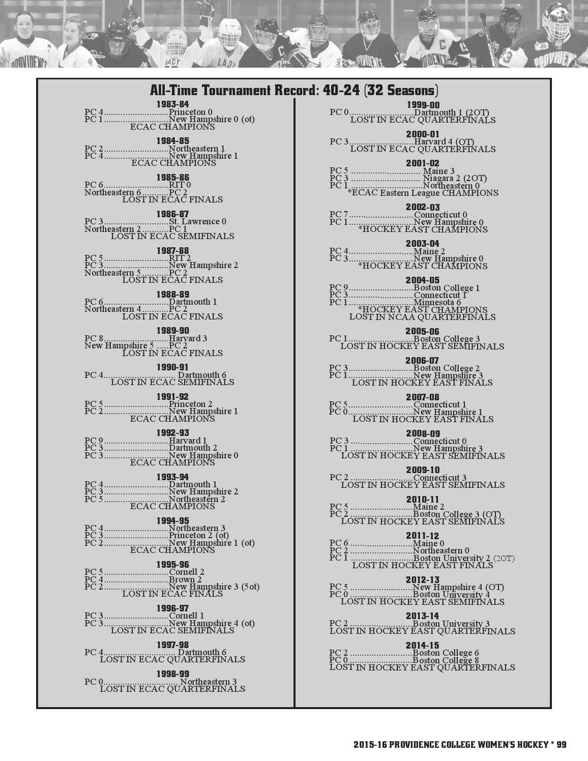 Providence 2015-16 Women's Ice Hockey Media Guide by