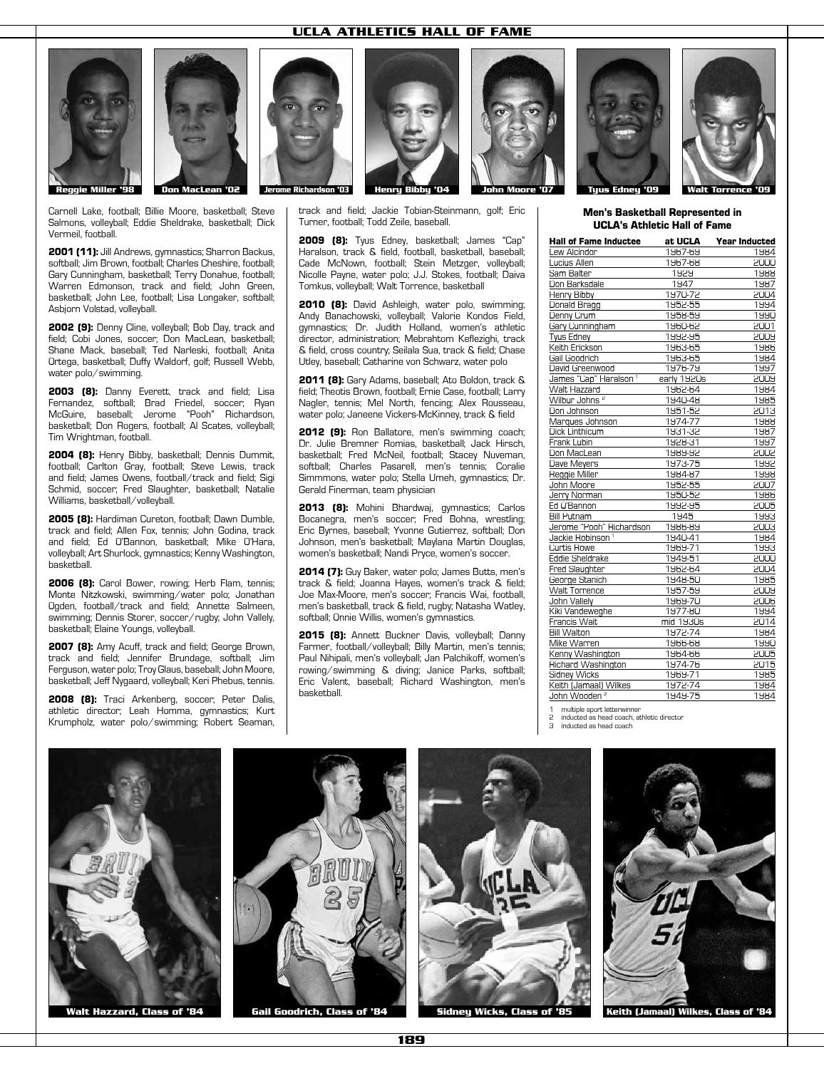 2015 16 UCLA Men s Basketball Information Guide by UCLA Athletics