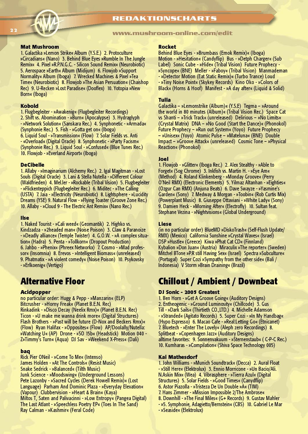 Mushroom Magazine April 2006 By Mushroom Magazine Issuu