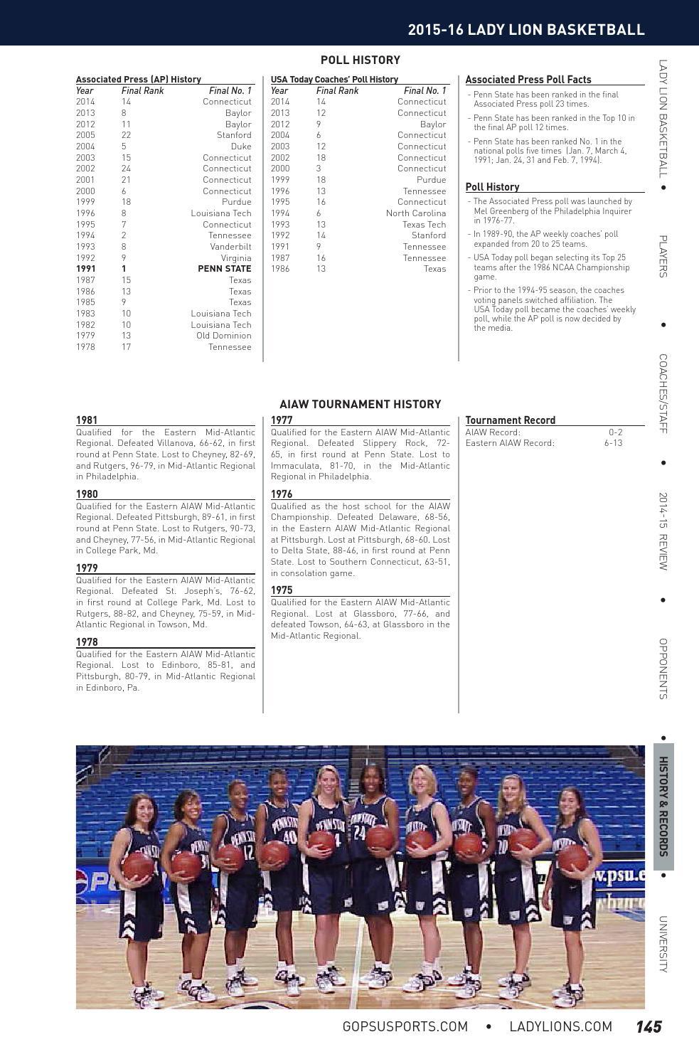 2015-16 Penn State Women's Basketball Media Guide by Penn