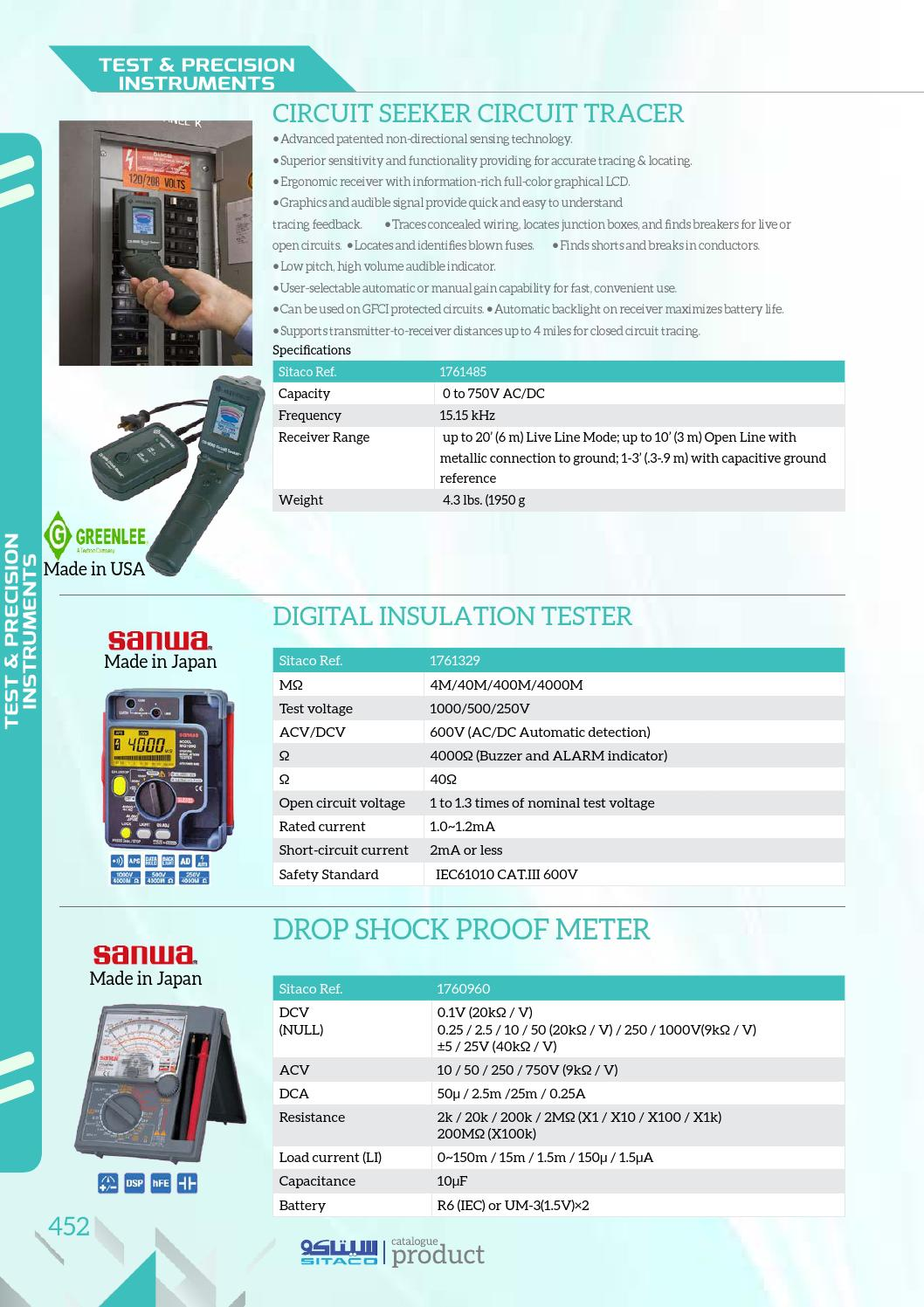 Sitaco Catalog Online By Mohammed Ghassan Eljakhlab Issuu Short Circuit Tracer