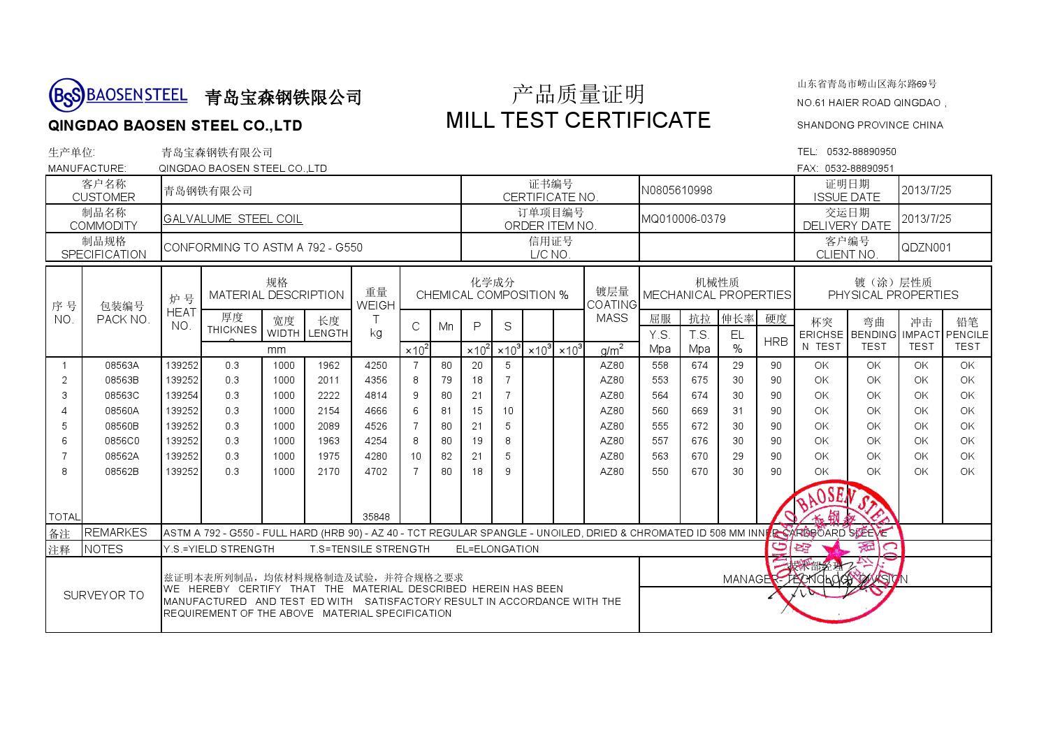 Aluzinc Mtc Mill Test Certificate By Baosen Steel Issuu