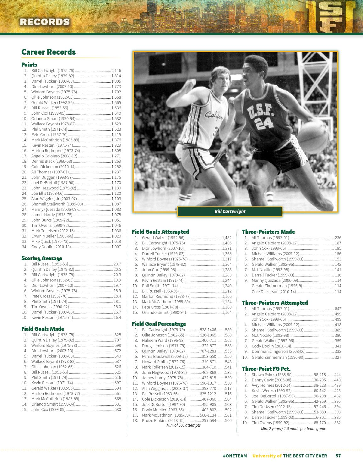 USF 2015 16 Men s Basketball Media Guide by USF Dons issuu