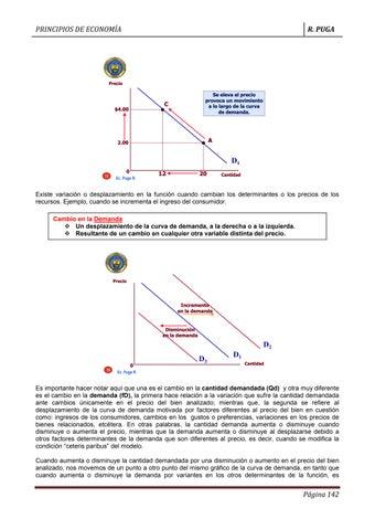 Libromicroeconomia 1 crpuga by mariopazmino issuu for En programacion dato que no cambia su valor