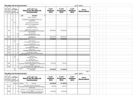 Budget By New Rif Issuu