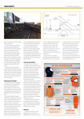 Network Rail Approved Orange 3M Thnisulate Rail Balaclava with Ear Mesh From Spartan Safety