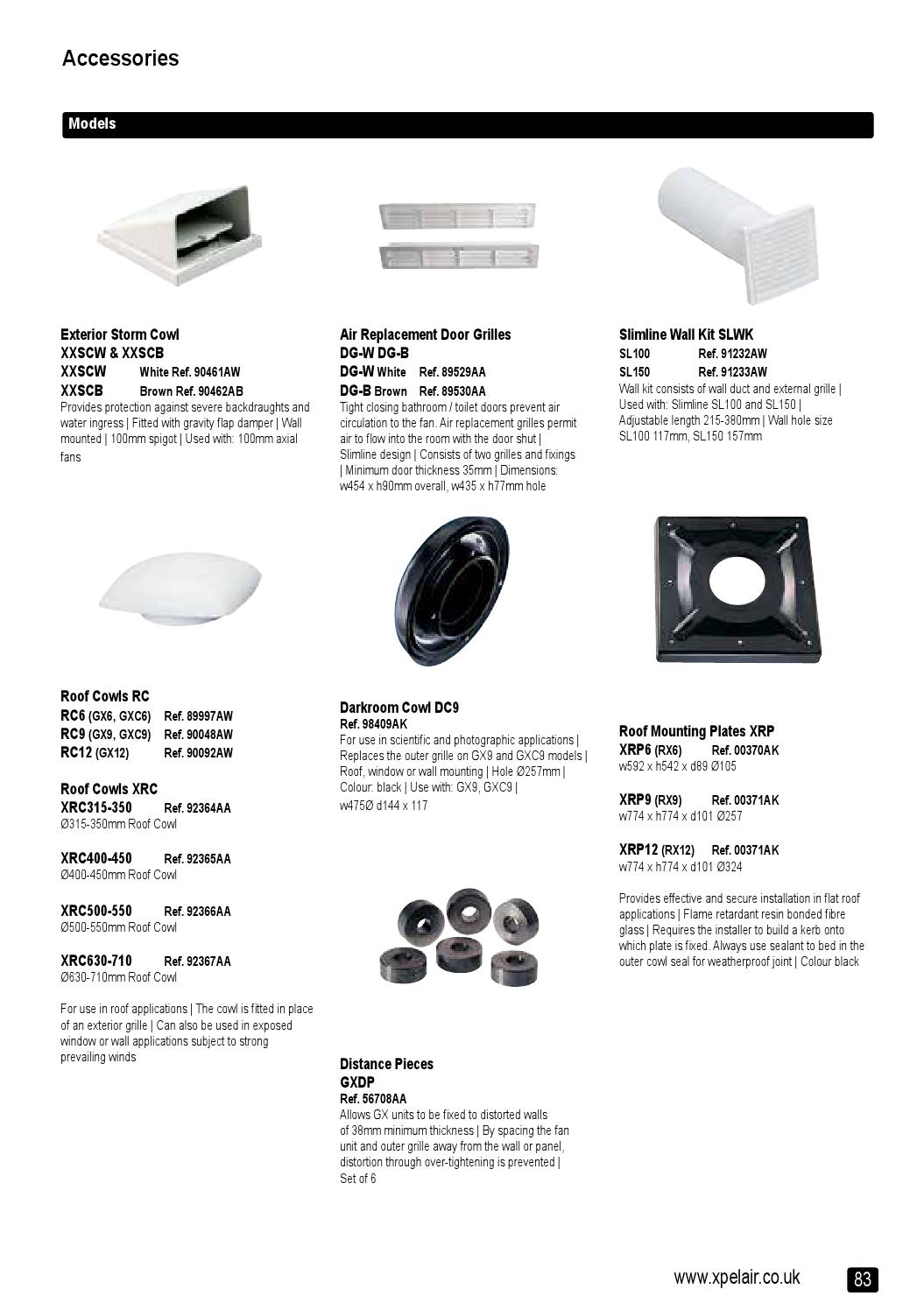Extractor Fan Roof Vent Cowl Latest Rooftop Ideas