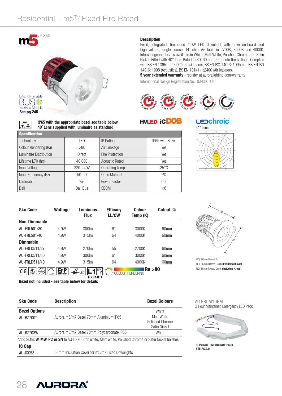 AURORA Lighting 2016 edition one-Katalog Highlight - High