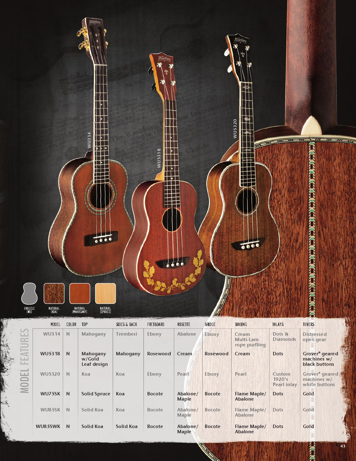 Washburn Guitars Catalog by Jennifer Barna - issuu